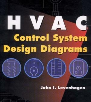 Từ ngữ viết tắt trong chuyên ngành HVAC